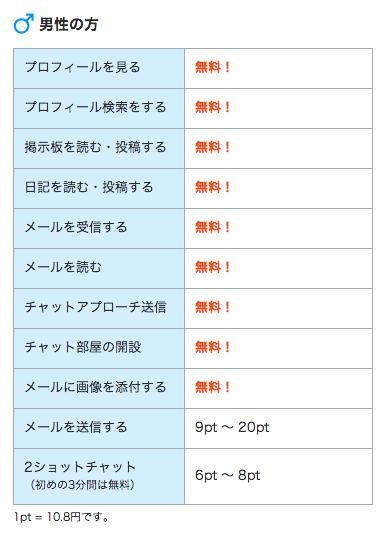 スクリーンショット 2014-05-09 17.55.07